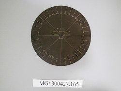Galton's Instrument for the Estimation of Angles