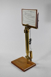 Watt Steam Engine Indicator (Replica, 1927)