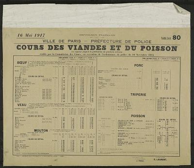 Cours Des Viandes Et Du Poisson