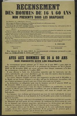 Recensement Des Hommes De 16 a 60 Ans Non Presents Sous Les Drapeaux