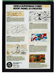 """""""How a Superman Comic Book is Created"""" Poster"""