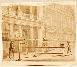 """A view of the apparatus and part of the Great Cylinder in the Pantheon."""