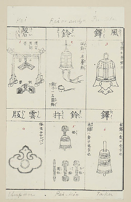 Illustration from Reprint of 17th Century Book Depicting Various Objects, Including Musical Instruments Used in Buddhist Temples 1898