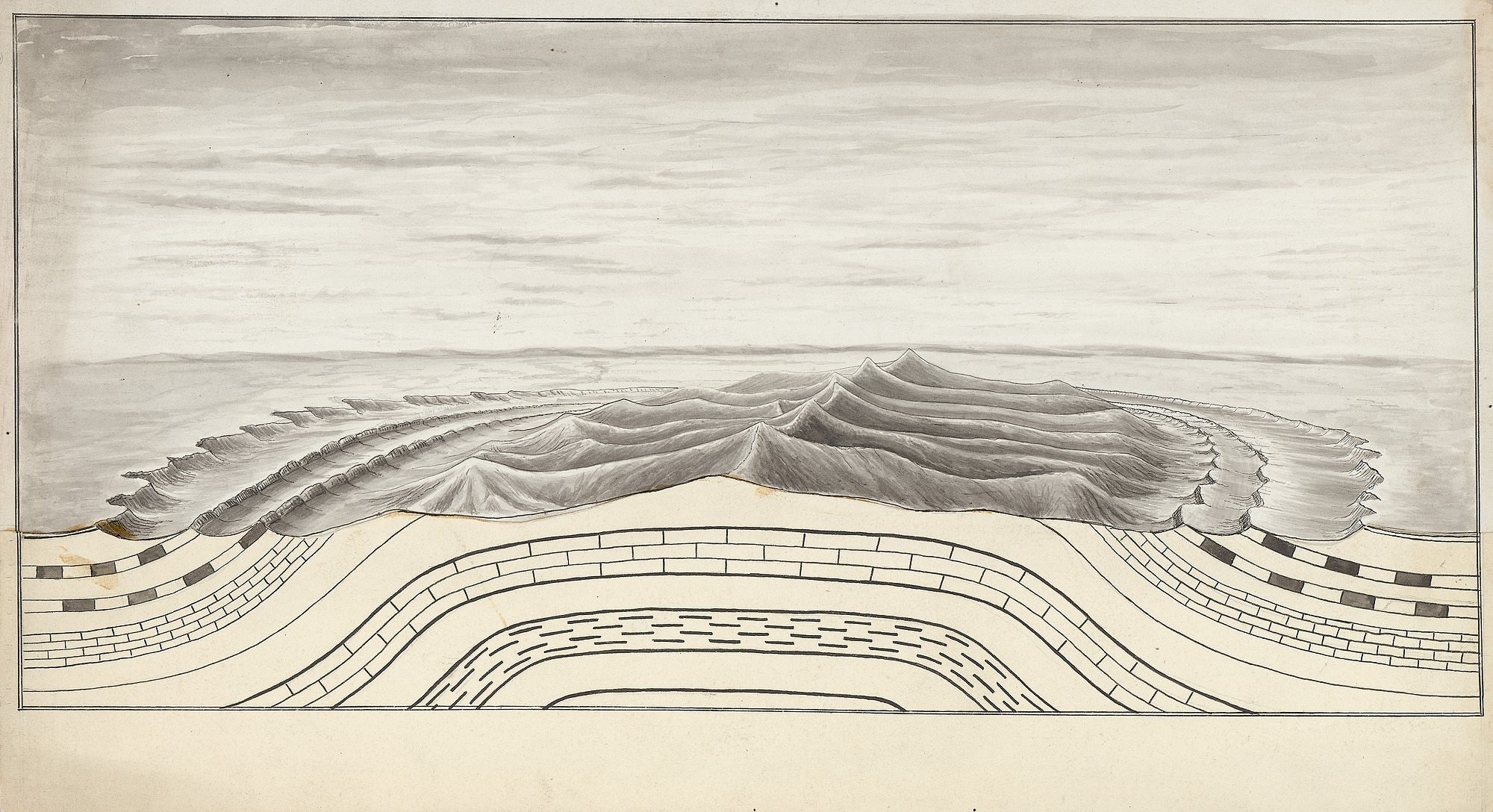 images for Geological Sketch n.d. Drawing