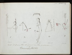 American Horse winter count, 1879