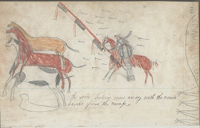 Anonymous drawing, probably Lakota or Cheyenne, of warfare scene, with warrior with shield and banner lance driving horses off from a tipi camp, identified by name glyph above his head, ca. 1876