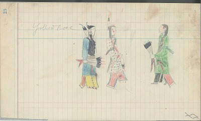 Anonymous Cheyenne drawing of two Indian men holding fans and one holding rattle, ca. 1889