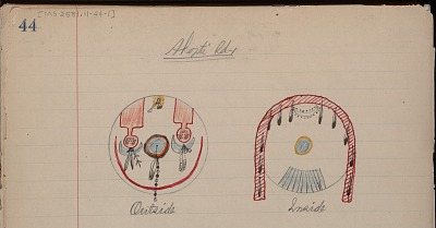 Anonymous Kiowa drawing of the outside and inside covers of the Akopti shield, n.d