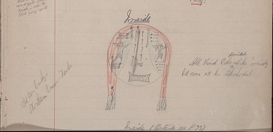 Anonymous Kiowa drawing of inside cover of a variant of the Bird shield, n.d