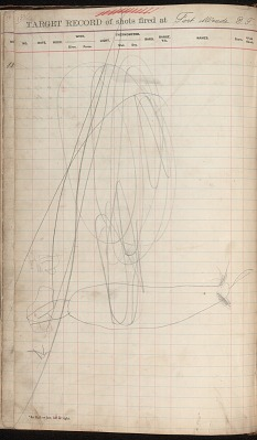Anonymous Kiowa drawing of doodles, ca. 1884-1897