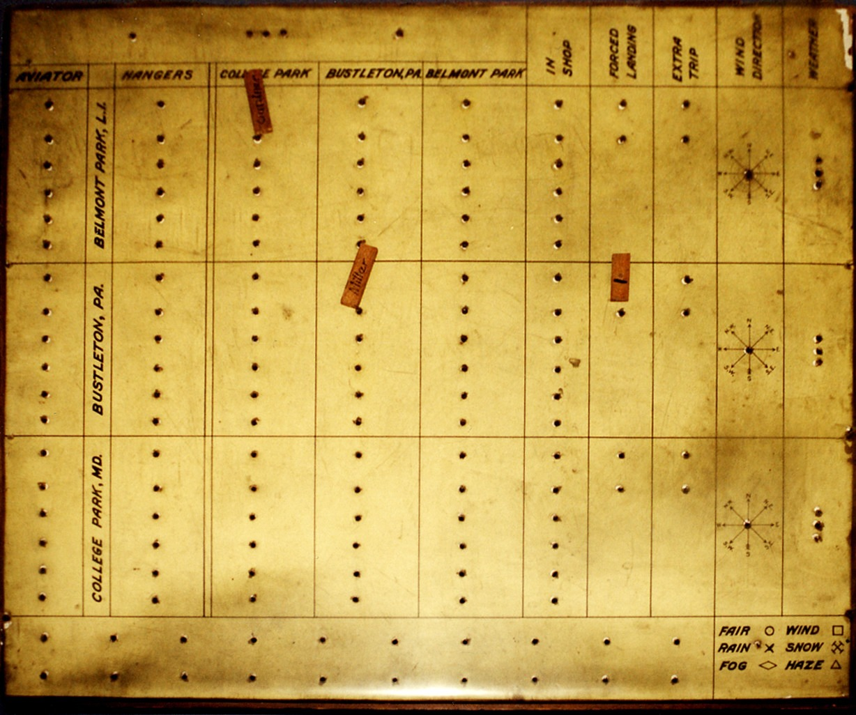 images for Airmail schedule dispatch board