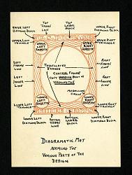 3c Washington Dr. Carroll Chase diagrammatic chart