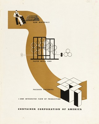 One Integrated Flow of Production, from the Early Series