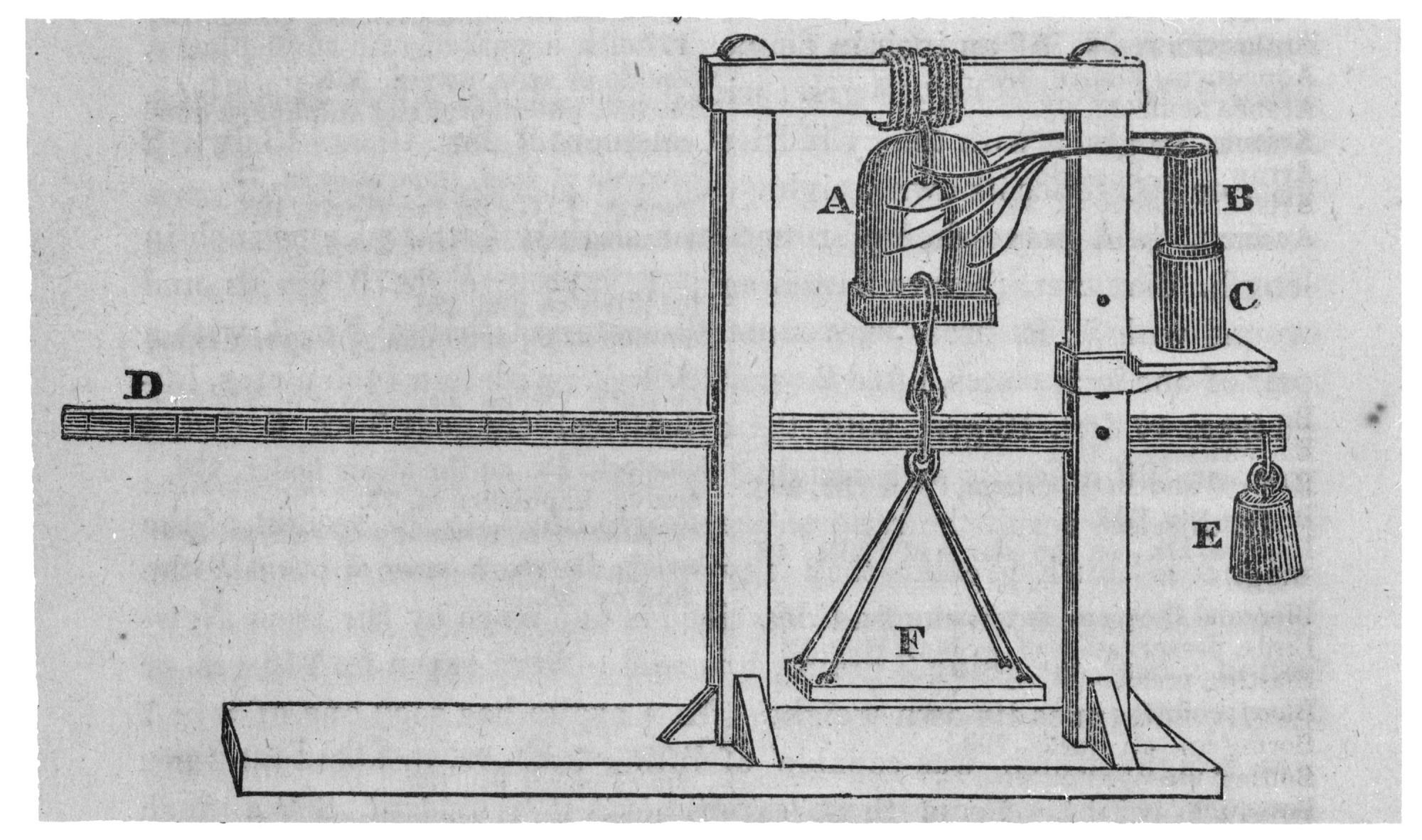 Joseph Henry's Albany Magnet with its Battery and Apparatus for Measuring its Strength