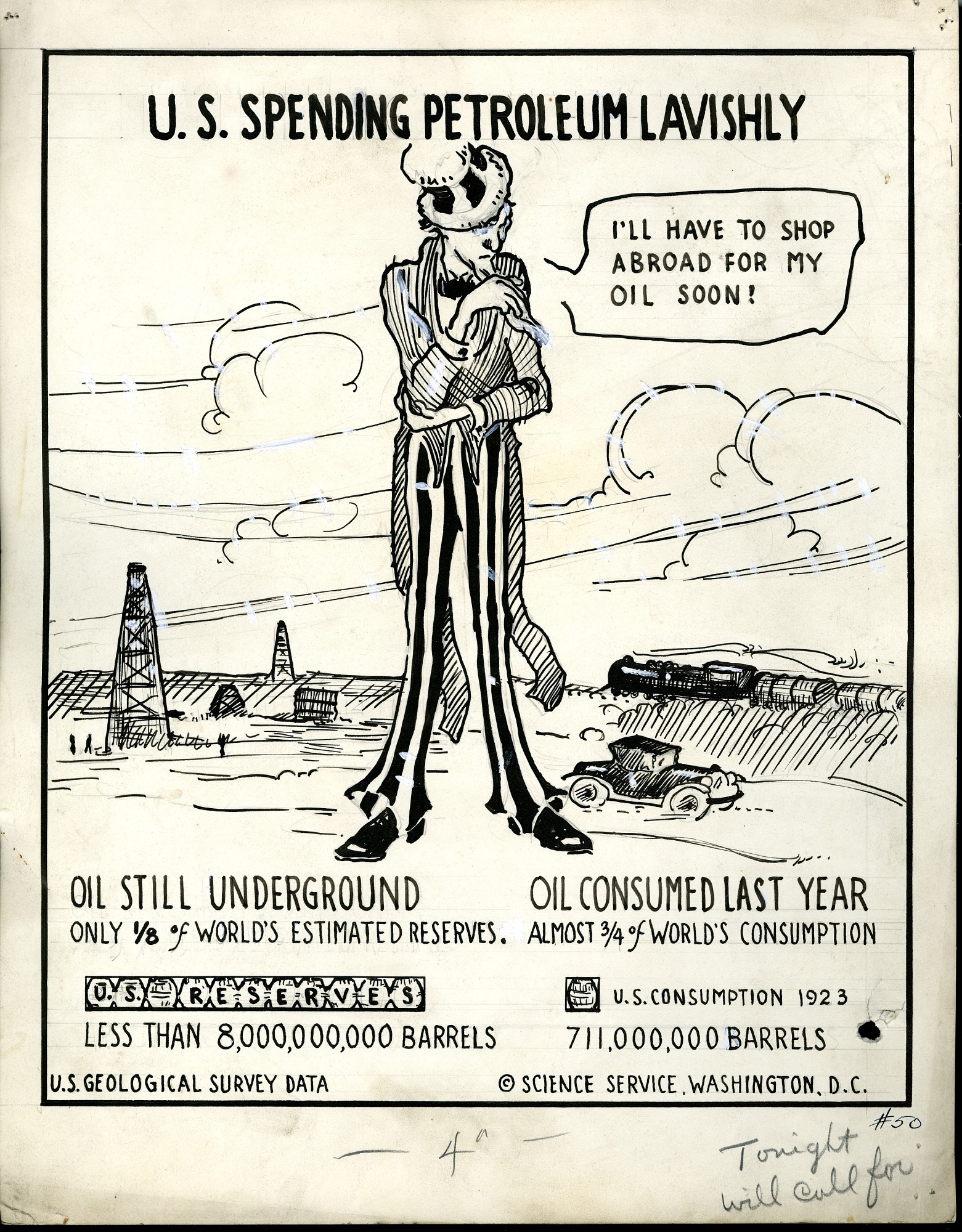 "Cartoonograph #50: ""U.S. Spending Petroleum Lavishly"""