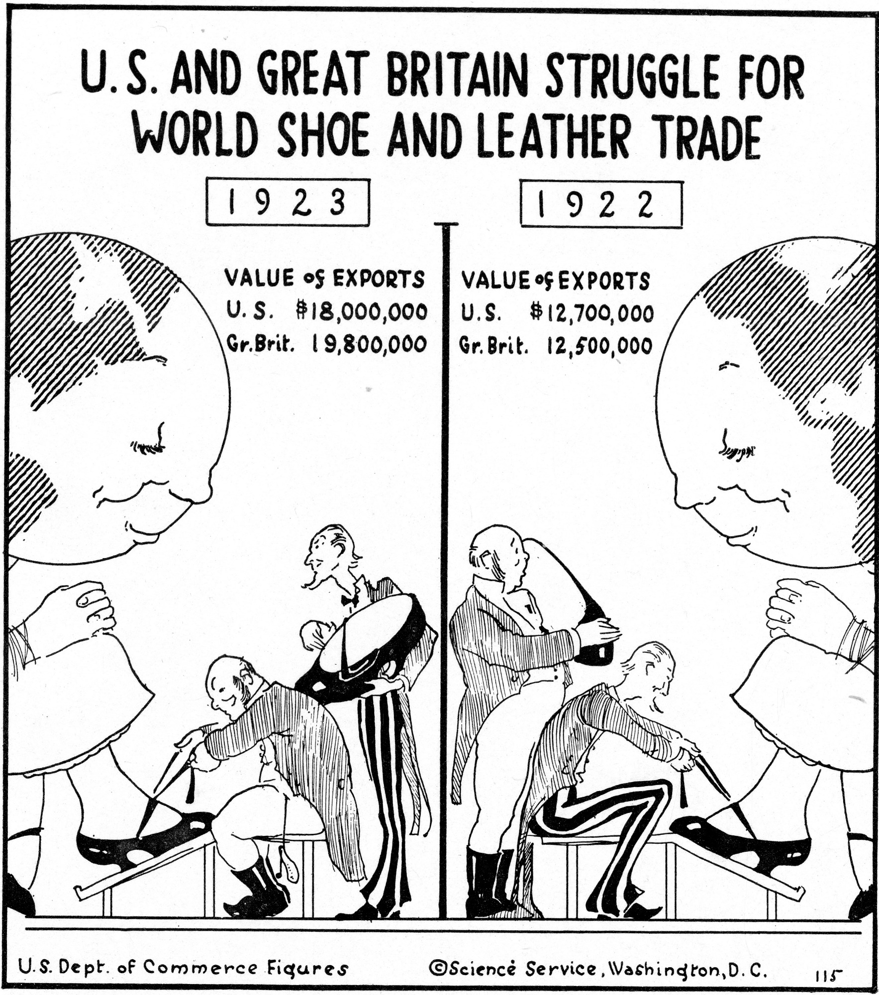 "Cartoonograph #115: ""U.S. and Great Britain Struggle for World Shoe and Leather Trade"""
