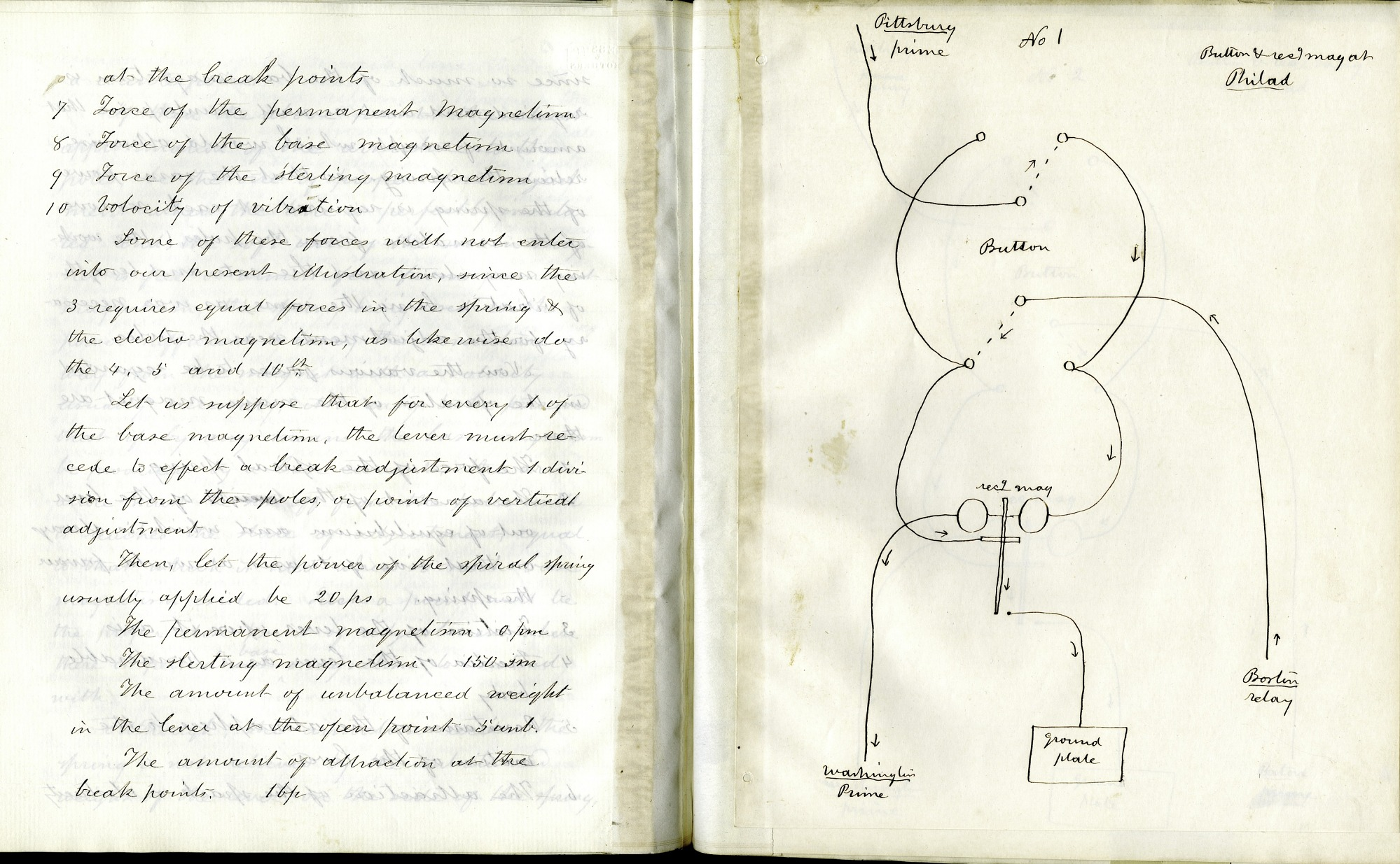 Alfred Vail's Electromagnetic Telegraph Notes