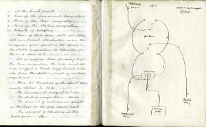 Image of Alfred Vail's Electromagnetic Telegraph Notes