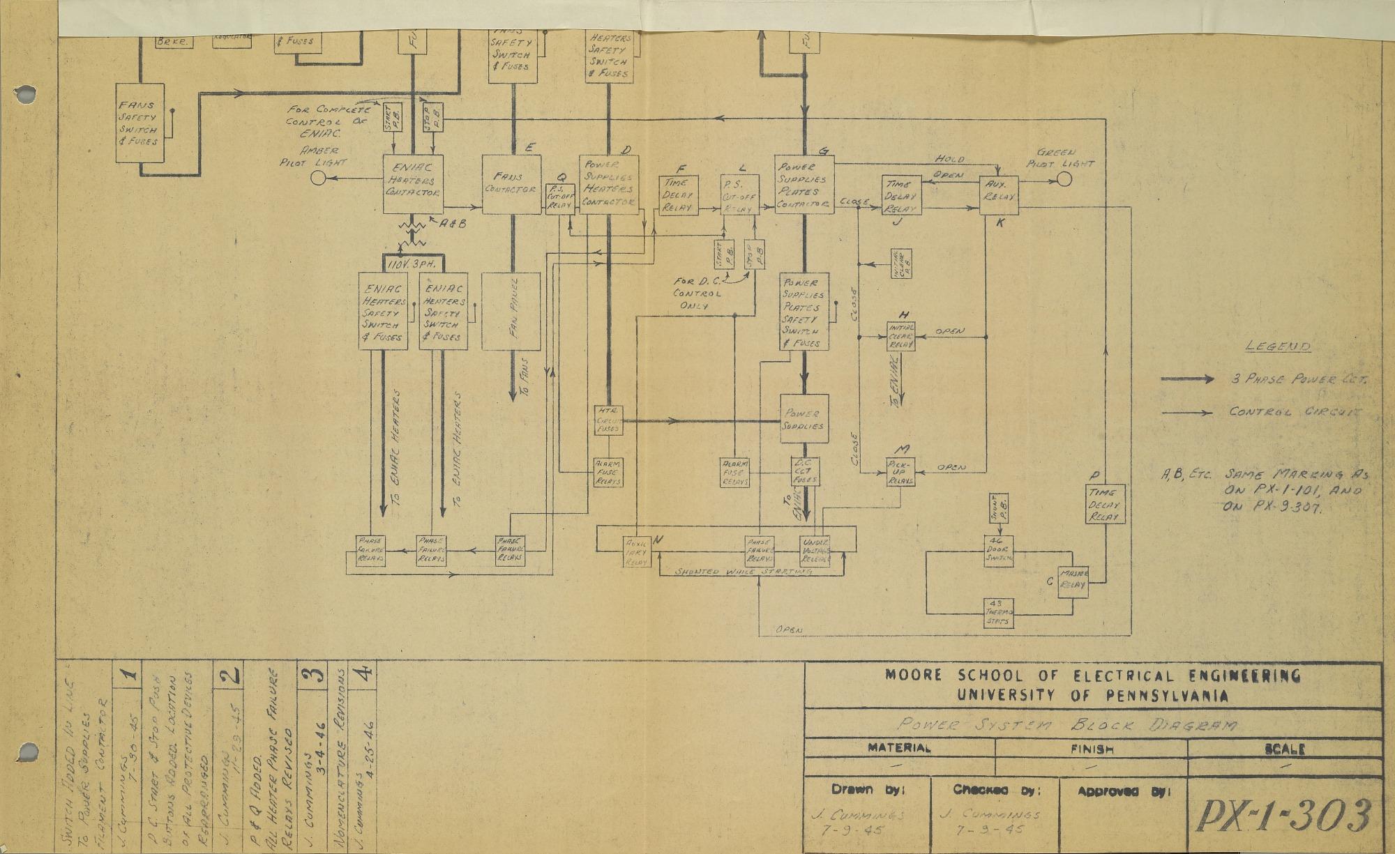 Power System Block Diagram Px 1 303 9 Text