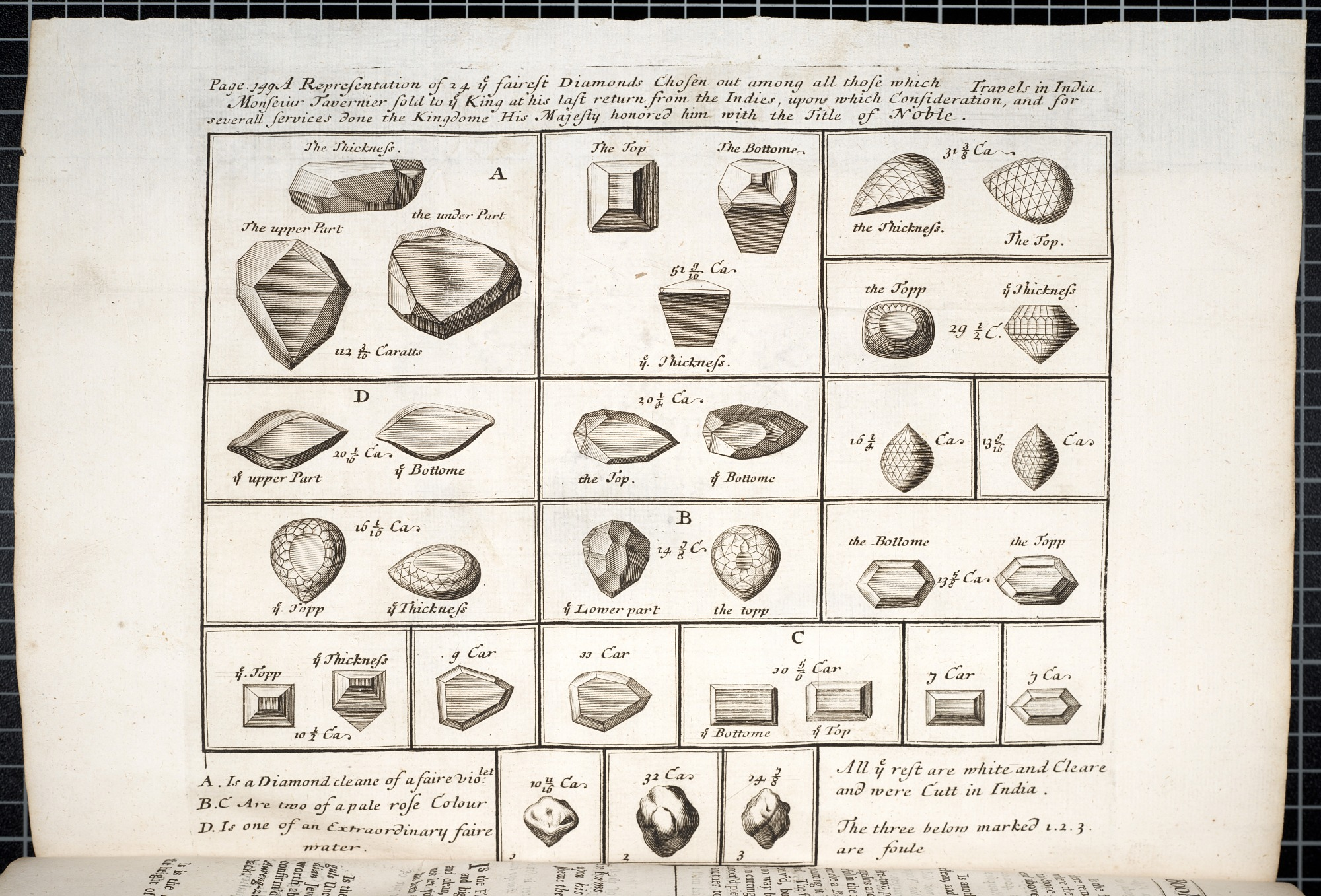 images for Drawings of diamonds from The six voyages of John Baptista Tavernier.