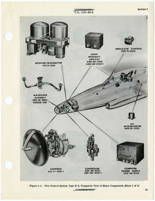 Aviation Technical Manuals Collection