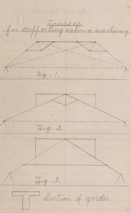 Aaron A. Sargent 1883 Designs for Aerial Ship