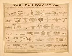 Tableau D'Aviation