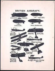 British Aircraft