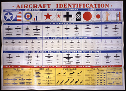 Aircraft Identification