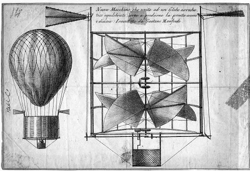 Nuova Macchina, che unita ad un Globo aerobatico equilibrato, serve a produrne ascesa o discesa: Inventata da Gaetano Manfredi.
