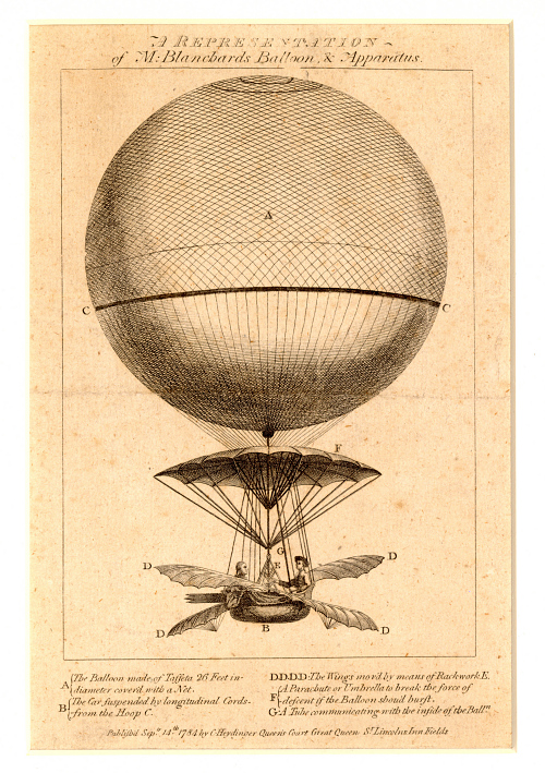 A Representation of M: Blanchard's Balloon, & Apparatus