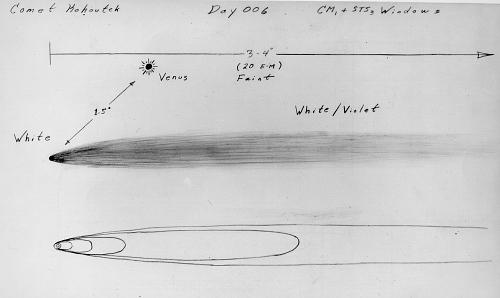 Drawings, Comet Kohoutek