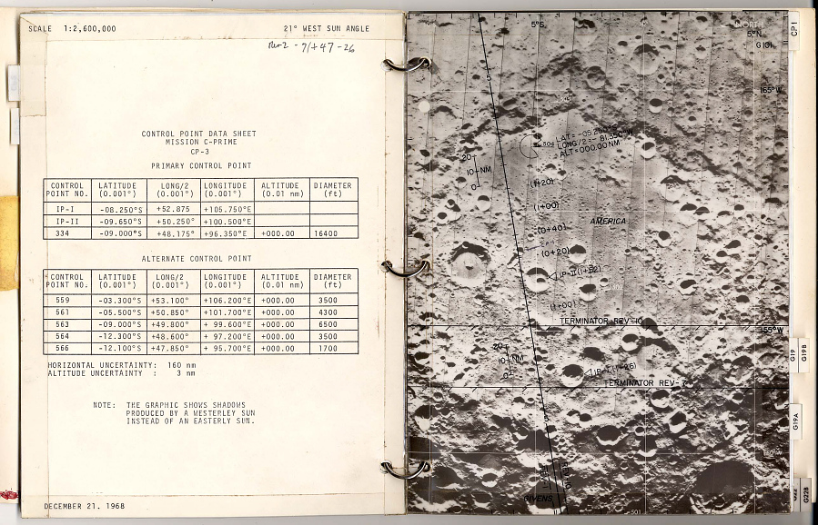 Maps, Lunar Landmark, Apollo 8