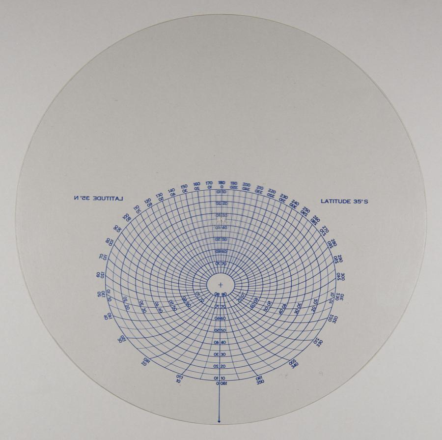 Template, Star Identifier, Rude, Felsenthal, Latitude 35°