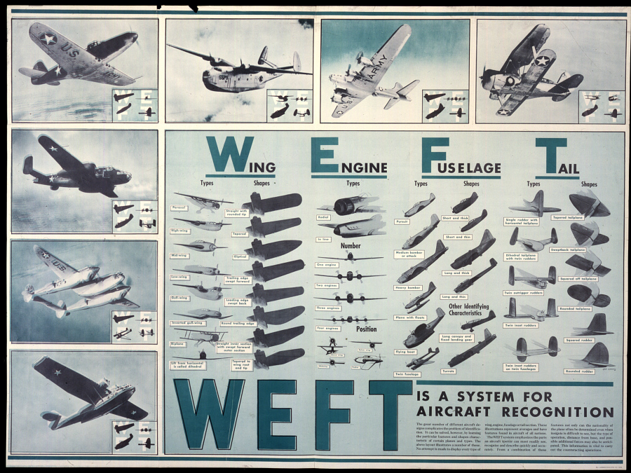Weft Is A System For Aircraft Identification National Air And Space Museum