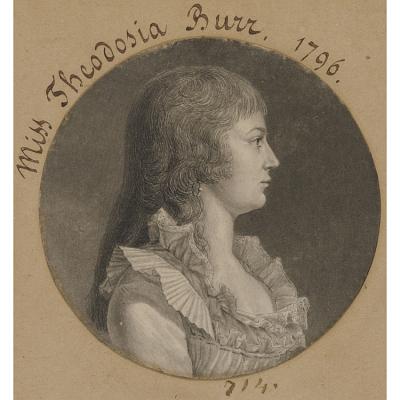 Theodosia Bartow Burr Alston