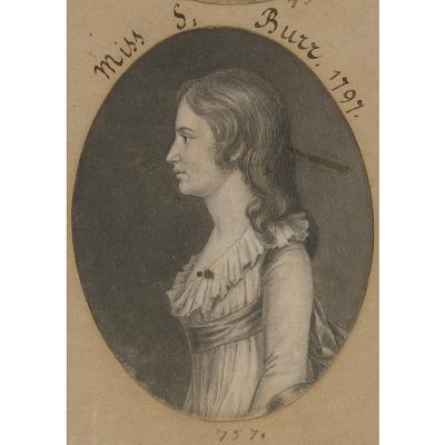 Theodosia Bartow Burr Alston Portrait
