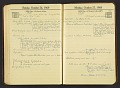 View Grace Albee diary digital asset: pages 151