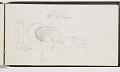 View Sketchbook digital asset: sketchbook page 10