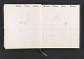 View Bernarda Bryson Shahn appointment book digital asset: pages 1