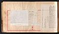 View Alexander Calder scrapbook of press clippings digital asset: page 96