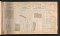 View Alexander Calder scrapbook of press clippings digital asset: page 97