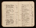 View Accounts for Eliot Clark's tour of Europe digital asset: page 40