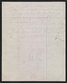 View Kenyon Cox letter to Robert Frederick Blum digital asset number 1