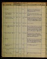 View Alberto G. D'Atri's register of Modigliani paintings digital asset: page 5