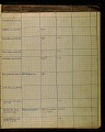 View Alberto G. D'Atri's register of Modigliani paintings digital asset: page 6