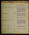 View Alberto G. D'Atri's register of Modigliani paintings digital asset: page 7