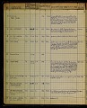 View Alberto G. D'Atri's register of Modigliani paintings digital asset: page 9
