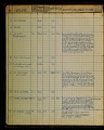 View Alberto G. D'Atri's register of Modigliani paintings digital asset: page 13