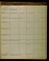 View Alberto G. D'Atri's register of Modigliani paintings digital asset: page 16